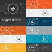 Business Process Infographic 10 Line Icons Banners. Implement, Analyze, Development, Processing Simp poster