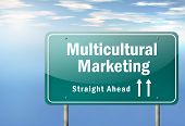 Highway Signpost Multicultural Marketing