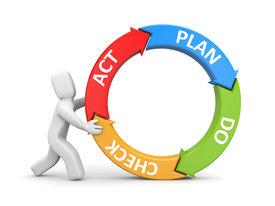 image of plan-do-check-act  - Plan Do Check Act metaphor - JPG