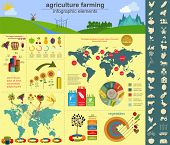 Agriculture, Farming Infographics