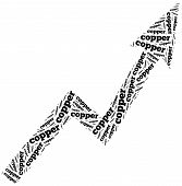 Copper Commodity Price Growth. Word Cloud Illustration.