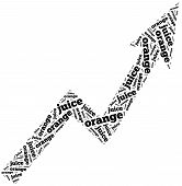 Orange Juice Commodity Price Growth. Word Cloud Illustration.