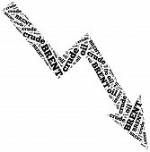 Brent Crude Oil Commodity Price Drop. Word Cloud Illustration.