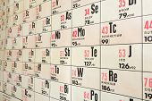 Wall chart of chemical periodic table