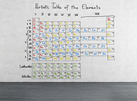 stock photo of periodic table elements  - periodic table of elements drawing on wall - JPG