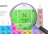 Постер, плакат: Nitrogen Element Of Mendeleev Periodic Table Magnified With Mag