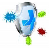 Antibakterielle oder antivirale Konzept