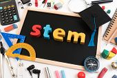 Stem Education. Science Technology Engineering Mathematics. Stem Word On Blackboard With Education E poster