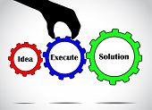 Converting Idea Into Solution By Executing Plans Concept Using Colorful Gears With Bright background