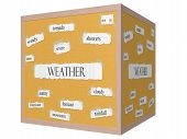 Weather 3D Cube Corkboard Word Concept