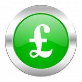 pound green circle chrome web icon isolated
