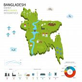 foto of bangladesh  - Energy industry and ecology of Bangladesh vector map with power stations infographic - JPG