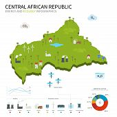 Energy industry and ecology of Central African Republic