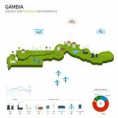 Energy industry and ecology of Gambia