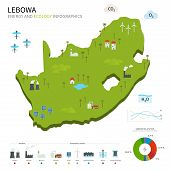 Energy industry and ecology of Lebowa