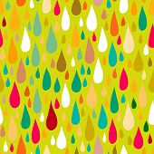 pattern with water or paint drops