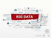 picture of byte  - A word cloud of big data - JPG