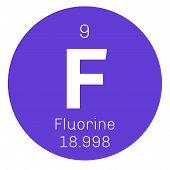Постер, плакат: Fluorine Chemical Element