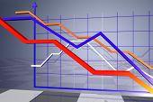The diagram of economic parameters
