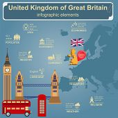United Kingdom Of Great Britain Infographics, Statistical Data, Sights