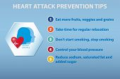 Health Care Presentation Showing Five Steps Of Heart Attack Prevention. All On The Blue Background. poster