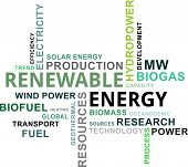 Word Cloud - Renewable Energy