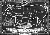 Vintage Blackboard American Cut Of Pork