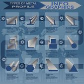 image of ferrous metal  - Types of metal profile - JPG