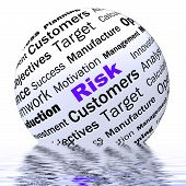 Risk Sphere Definition Displays Dangerous And Unstable