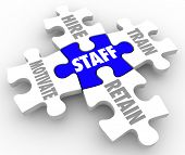 Staff Word on a puzzle piece and others connected to it with terms hire, train, motivate and retain to illustrate human resources challenges