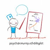 psychoneuropathologist  tells the presentation of the nerve cells