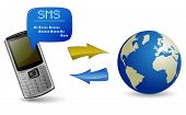 Modern mobile phone. Send and Receive SMS Messages. Communication concept.