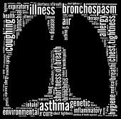 Asthma in word collage