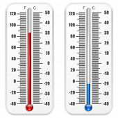 Standard thermometer template isolated on white background.
