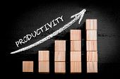 pic of productivity  - Word Productivity on ascending arrow above bar graph of Wooden small cubes isolated on black background - JPG