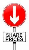 Share Price Decrease.