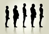 picture of skinny fat  - Silhouette illustration of men figure from side view - JPG