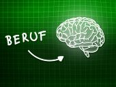 Beruf Brain Background Knowledge Science Blackboard Green