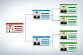 Business presentation tree template and flow chart showing the management hierarchy and level of res