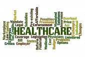 foto of mandates  - Healthcare Word Cloud on White Background - JPG
