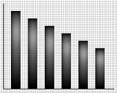 Downfall Chart