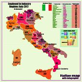 Map Of Italy With Infographic Employed In Industry. Illustration With Map Of Italy. Italy Map With I poster