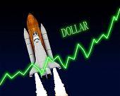 Dollar Chart Forex