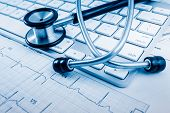 pic of endocrine  - Stethoscope on cardiogram concept for heart care on the desk - JPG