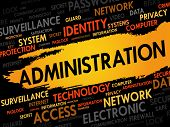 Administration Word Cloud poster