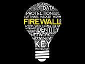 Firewall Bulb Word Cloud poster