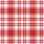 Erskine Tartan Plaid. Scottish Pattern In Red And White Cage. Scottish Cage. Traditional Scottish Ch poster