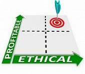 A matrix showing choices for ethical and profitable decisions, with an arrow in a target on the quad