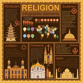 Religion infographics. Religious buildings and places.