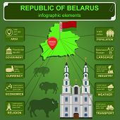 Belarus  infographics, statistical data, sights